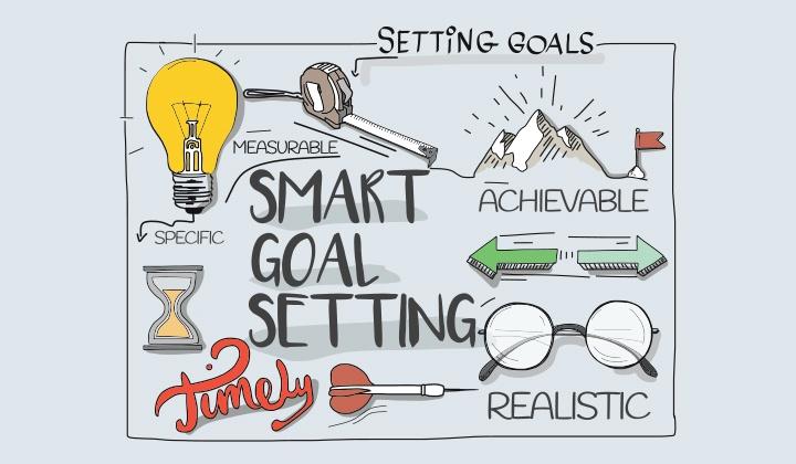 smart-goal-setting-720x420