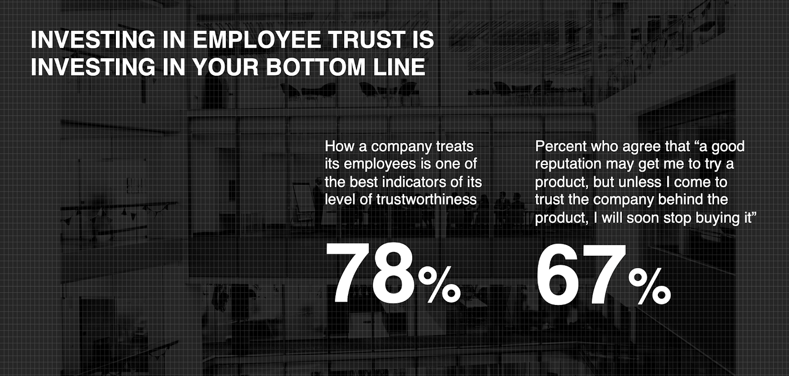 Invest in Employee Trust